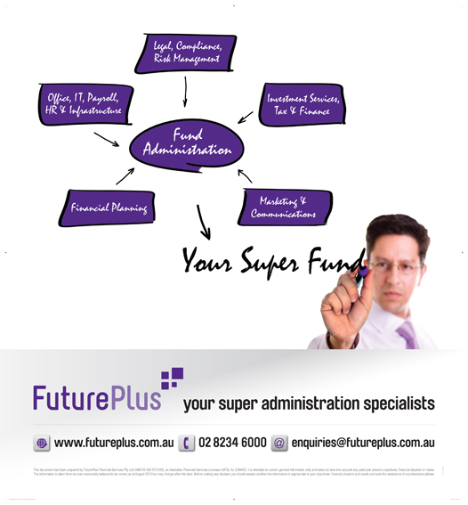 FuturePlus Adhesive Window Posters